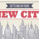 Advice for Settling in a New City