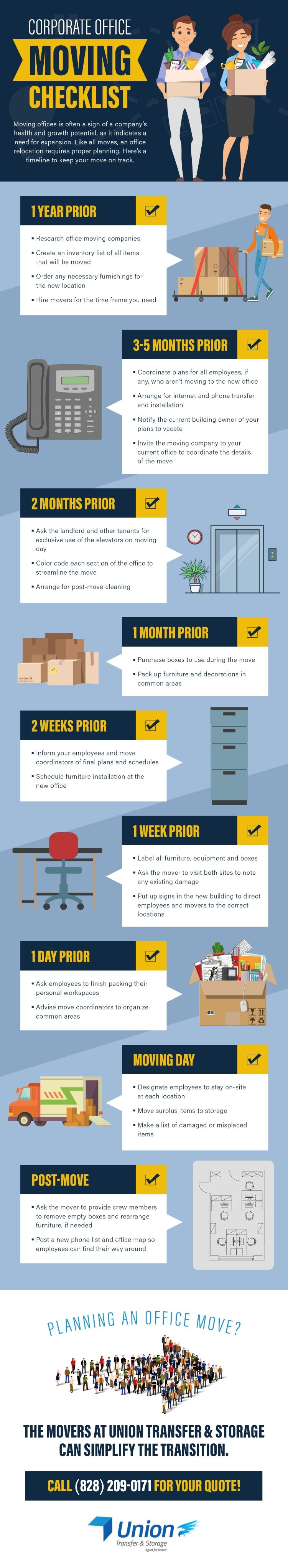 corporate moving checklist